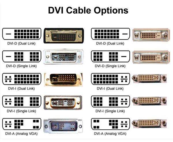 DVI CABLE DVI CONNECTOR OPTIONS